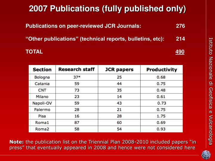 2007 Publications (fully published only)