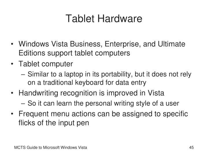 Tablet Hardware