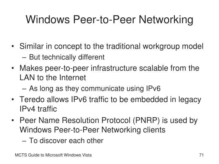 Windows Peer-to-Peer Networking