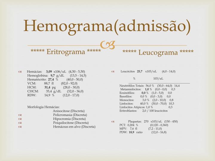 Hemograma(admissão)