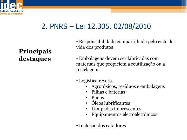 2. PNRS – Lei 12.305, 02/08/2010