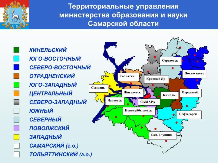 Территориальные управления