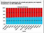 distribui o da popula o de estudo por g nero em capitais brasileiras e no df 2002 2003