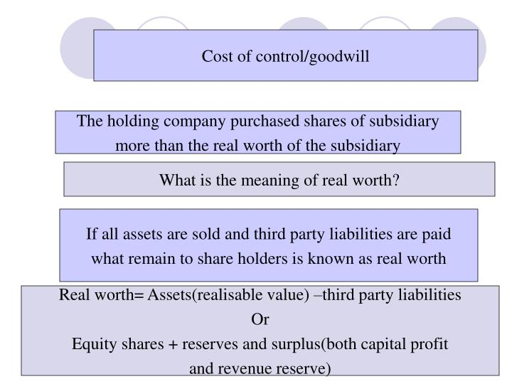 Ppt Holding Company Accounts And Preparation Of Consolidated
