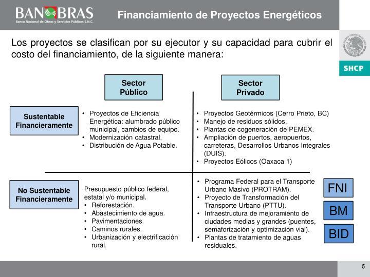 Financiamiento de Proyectos Energéticos