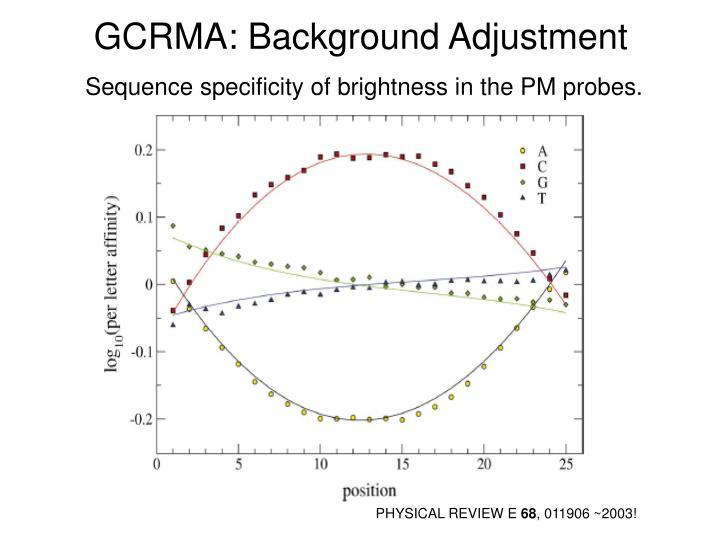 GCRMA: Background Adjustment