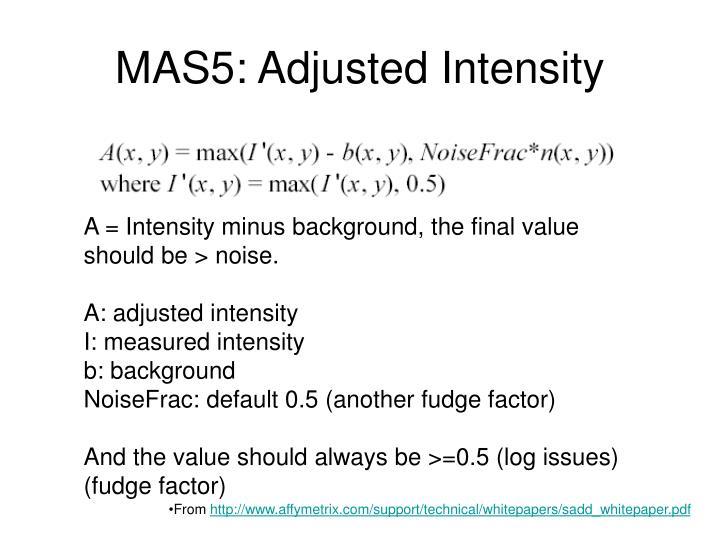 MAS5: Adjusted Intensity