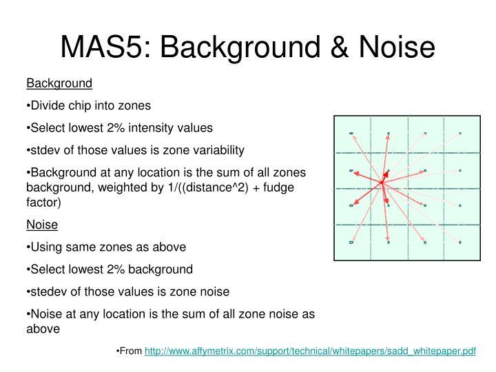 MAS5: Background & Noise