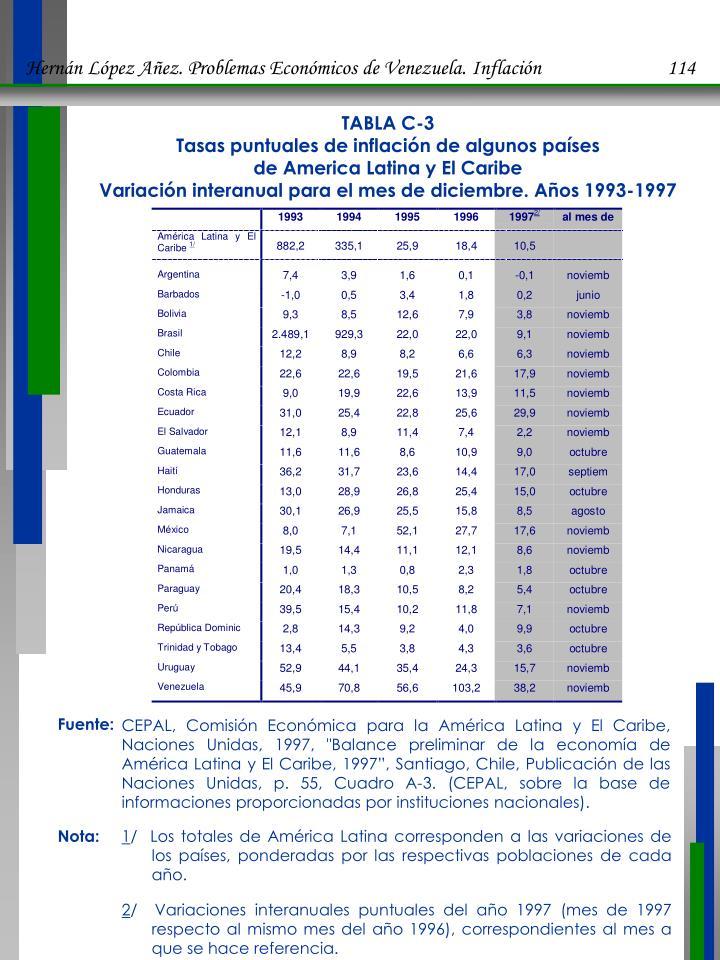 Hernán López Añez. Problemas Económicos de Venezuela. Inflación              114
