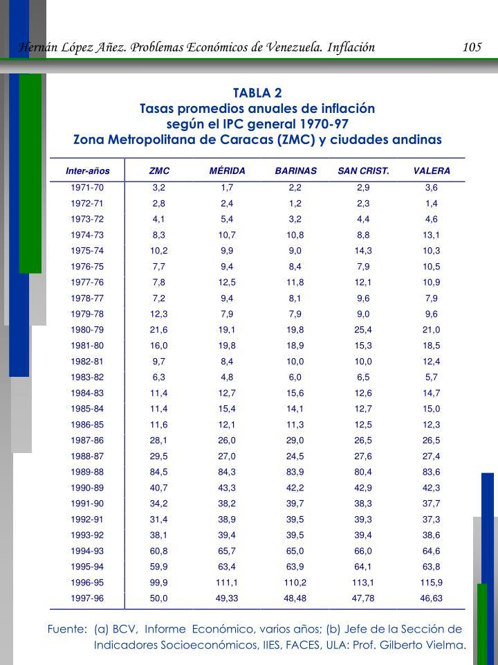 Fuente:  (a) BCV,  Informe  Económico, varios años; (b) Jefe de la Sección de