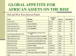 global appetite for african assets on the rise1