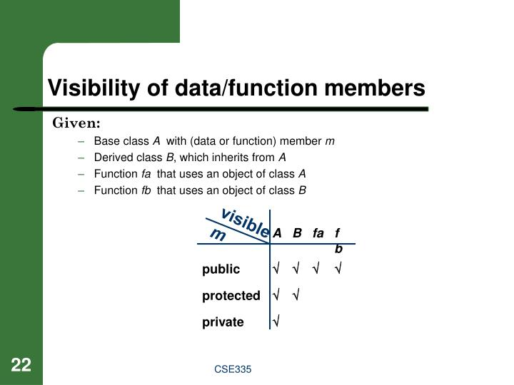 Visibility of data/function members