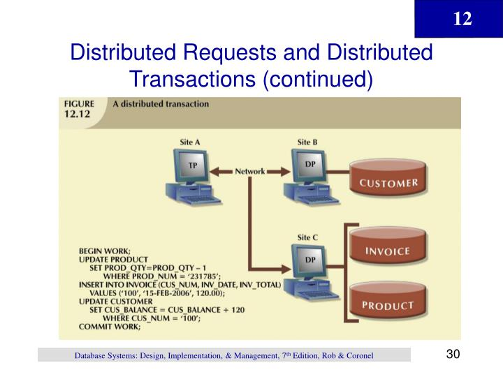 Distributed Requests and Distributed Transactions (continued)
