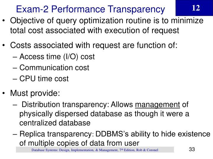 Exam-2 Performance Transparency