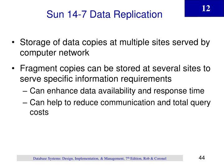 Sun 14-7 Data Replication
