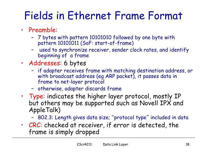Fields in Ethernet Frame Format