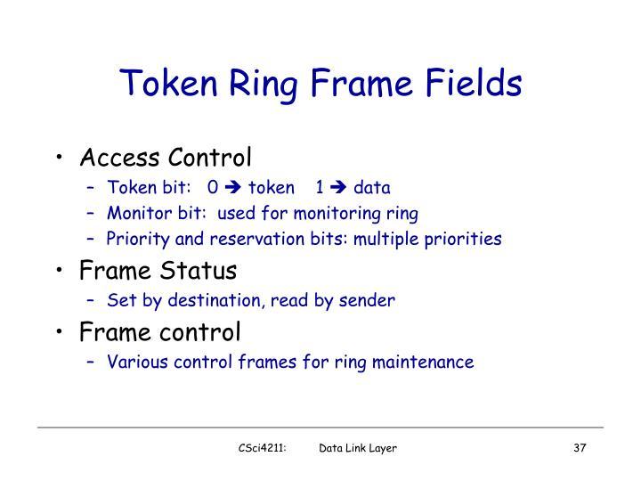 Token Ring Frame Fields