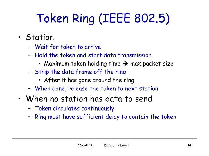 Token Ring (IEEE 802.5)