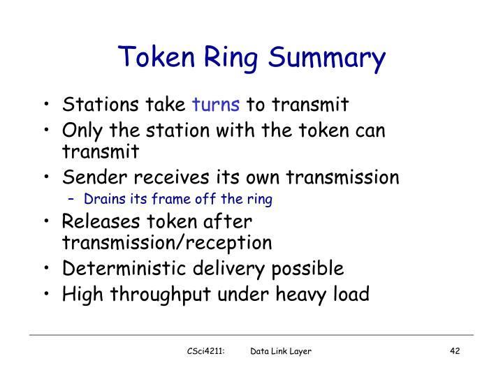 Token Ring Summary