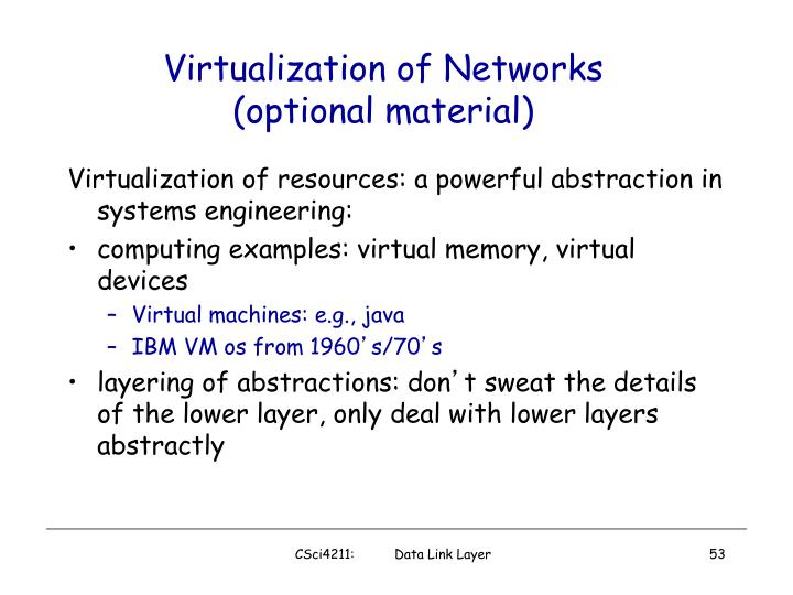 Virtualization of Networks