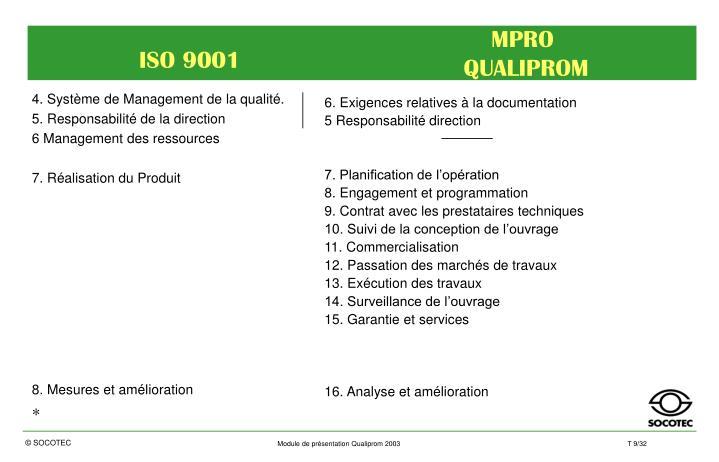 4. Système de Management de la qualité.