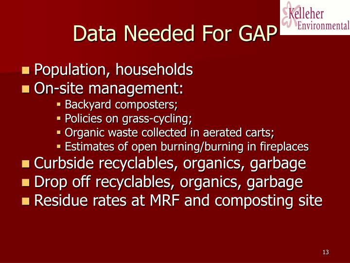 Data Needed For GAP