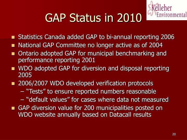 GAP Status in 2010
