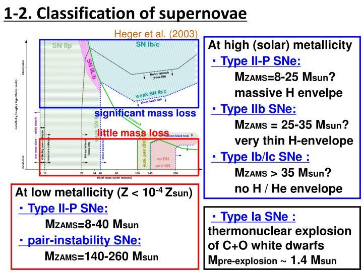 1 2 classification of supernovae
