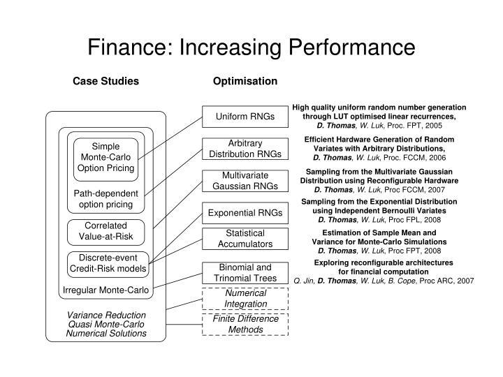Finance: Increasing Performance