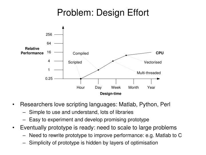 Researchers love scripting languages: Matlab, Python, Perl