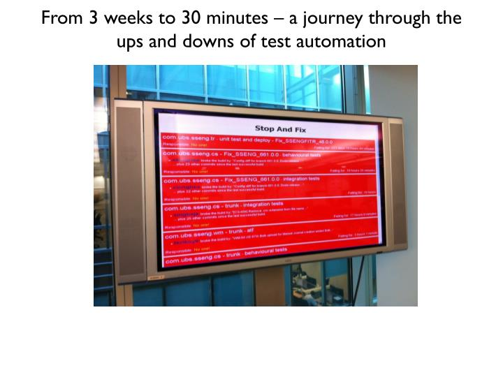 From 3 weeks to 30 minutes a journey through the ups and downs of test automation