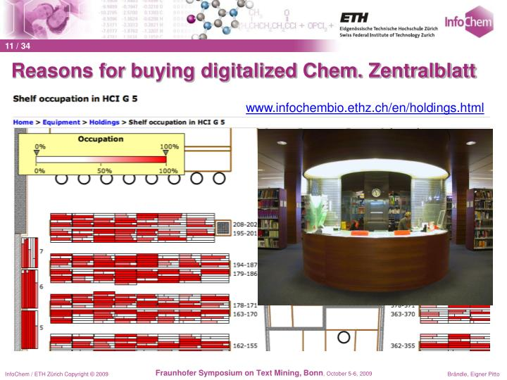 Reasons for buying digitalized Chem. Zentralblatt