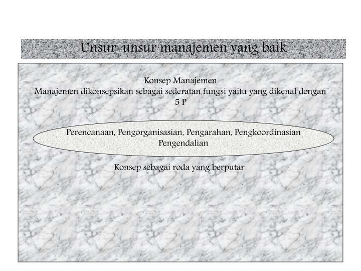 Unsur-unsur manajemen yang baik