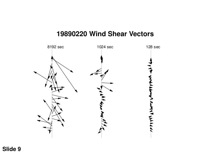 19890220 Wind Shear Vectors