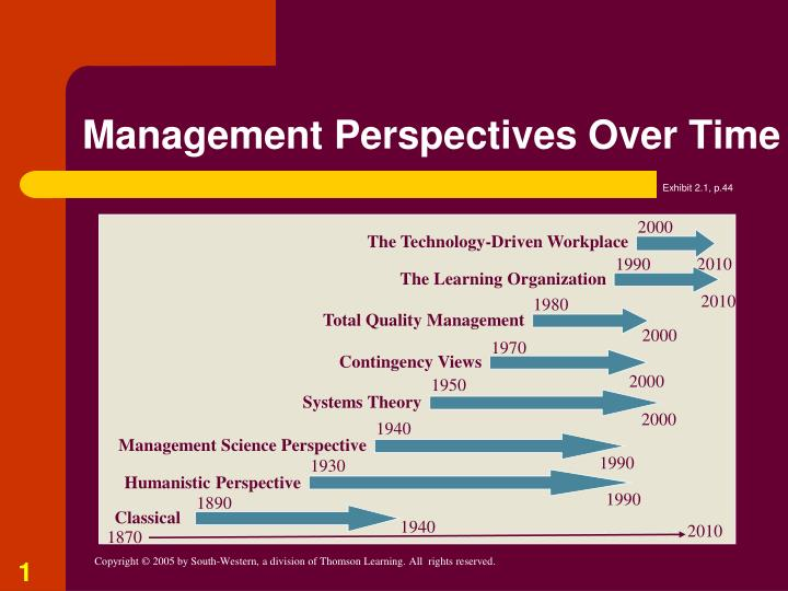 classical management perspective History of management thought the evolution of management theory distinguish the scientific management school, the classical organization.