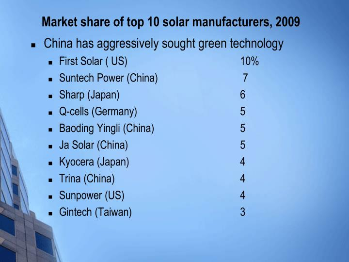 Market share of top 10 solar manufacturers, 2009