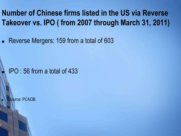 Number of Chinese firms listed in the US via Reverse Takeover vs. IPO ( from 2007 through March 31, 2011)