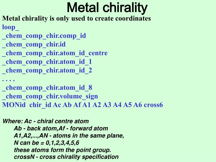 Metal chirality is only used to create coordinates