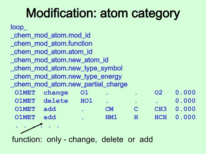 Modification: atom category
