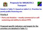 proposals for mkukuta 2 transport2