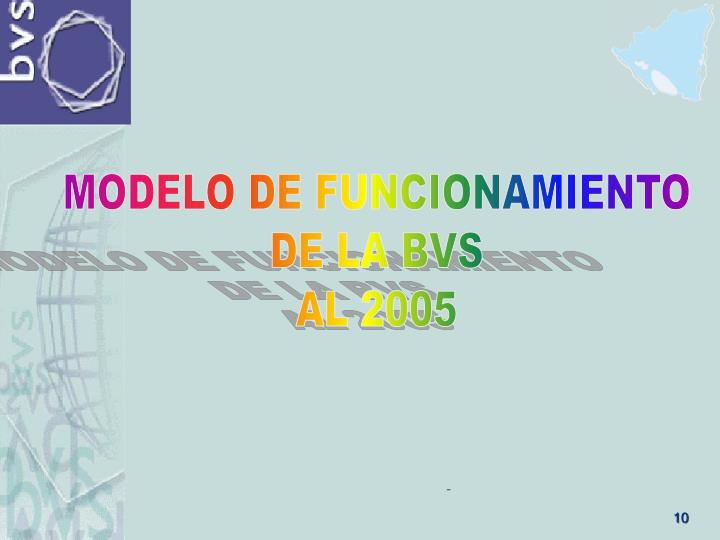 MODELO DE FUNCIONAMIENTO