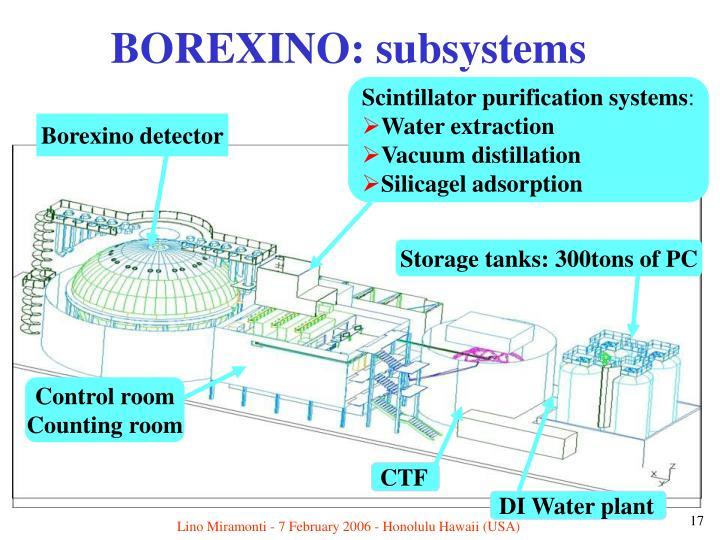 BOREXINO: subsystems