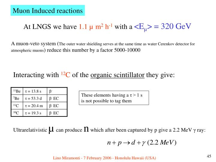 Muon Induced reactions