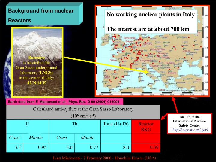 Background from nuclear