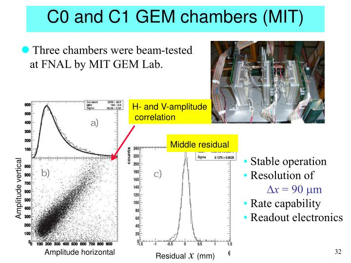 C0 and C1 GEM chambers (MIT)