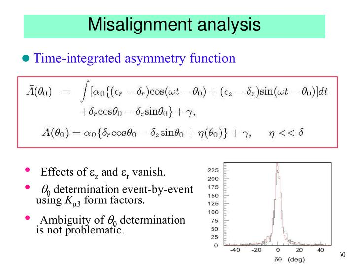 Misalignment analysis