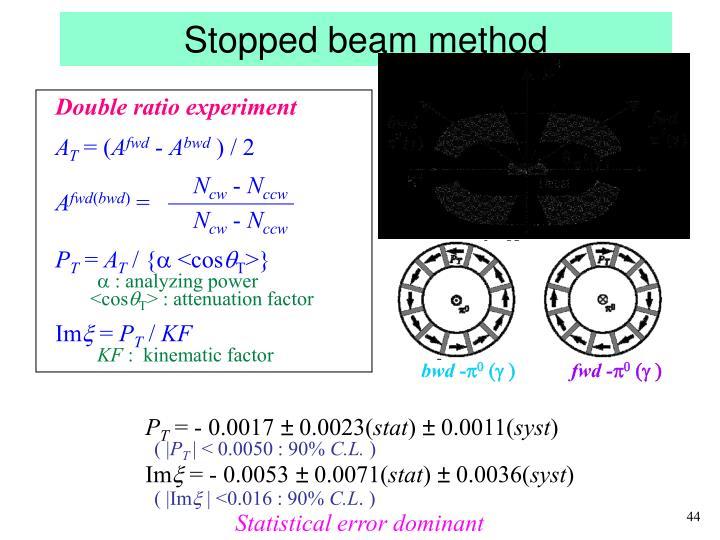 Stopped beam method