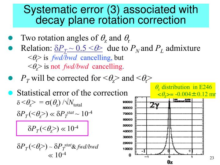 Systematic error (3) associated with decay plane rotation correction