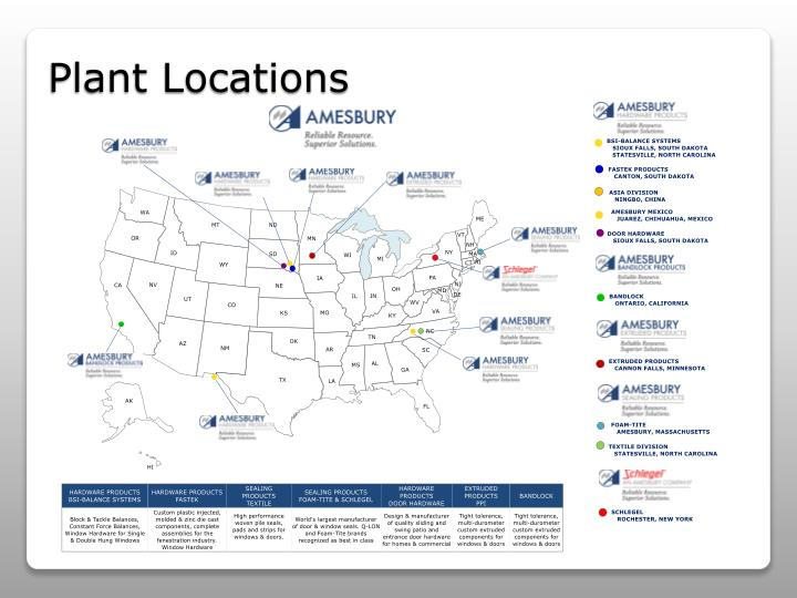 Plant Locations