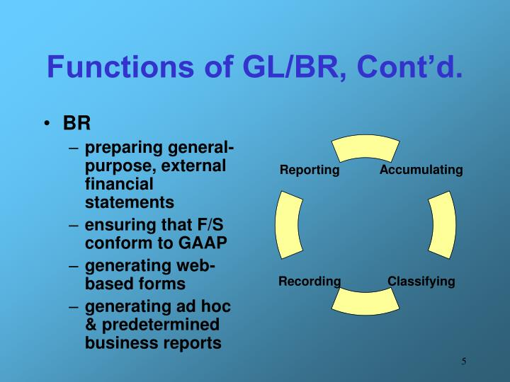 Functions of GL/BR, Cont'd.